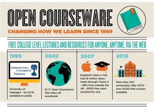 education technology benefits