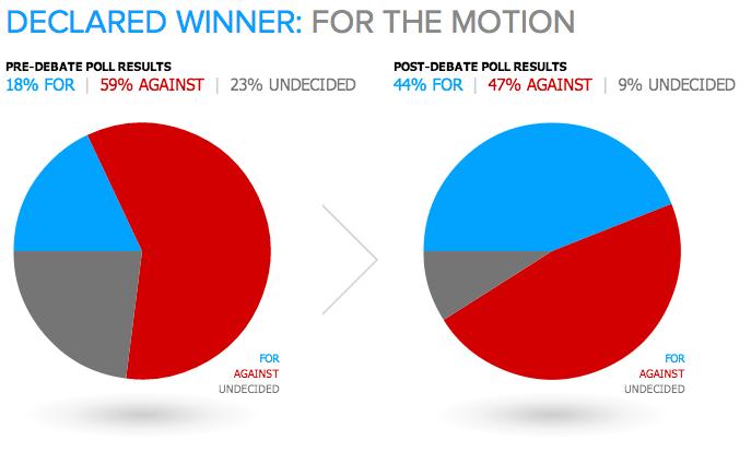 More-Clicks-Fewer-Clicks-Results