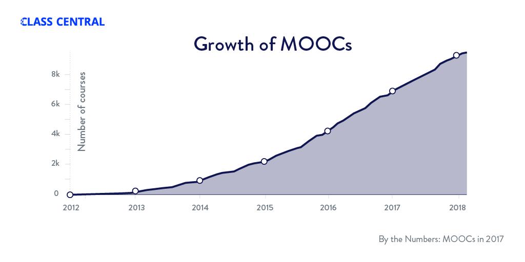 2017-roundup-growth